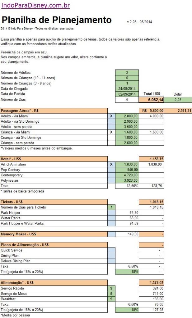 Planilha de Planejamento Financeiro 2014